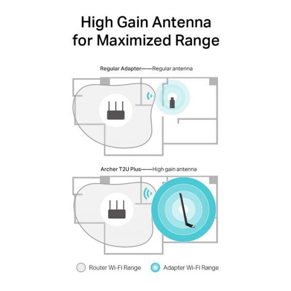 TP-Link Archer T2U Plus AC600 High Gain Wireless Dual Band USB Adapter